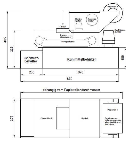 Bandfilter RWS-25 Zeichnung